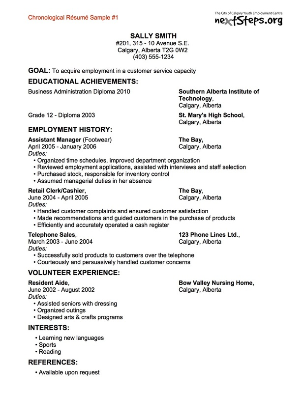 Activity 3.2 | Application, Resume, and Cover Letter - Career ...