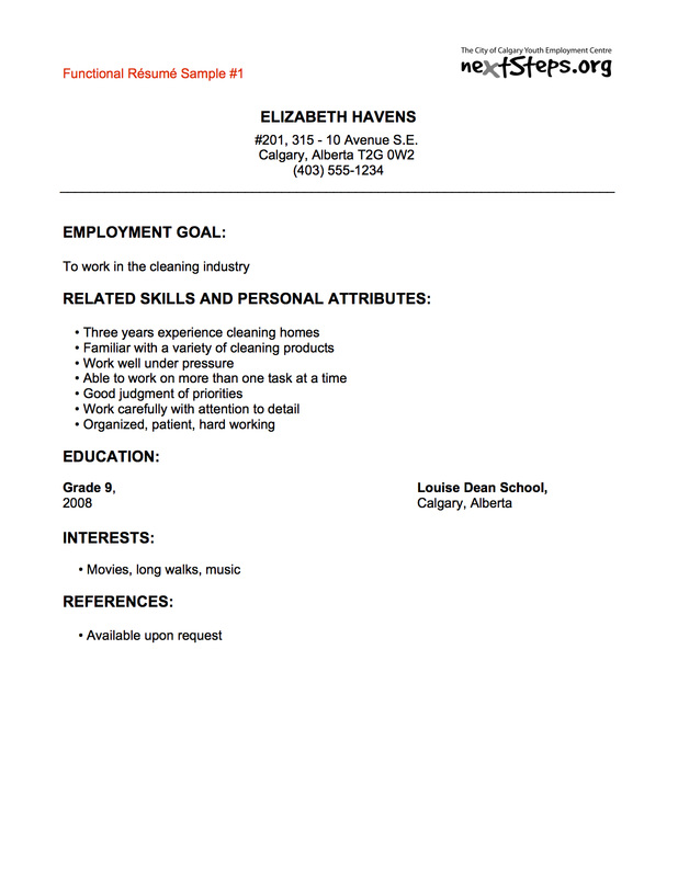 Activity 32 Application Resume and Cover Letter Career